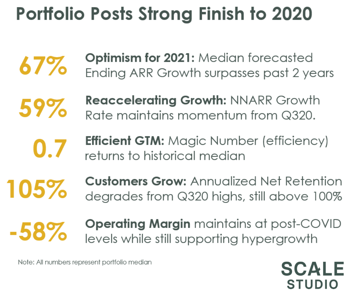 Efficient Growth in 2021 - 2020 overview